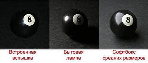 Примеры снимков сделанных с помощью встроенной фотовспышки, бытовой лампы и софтбокса